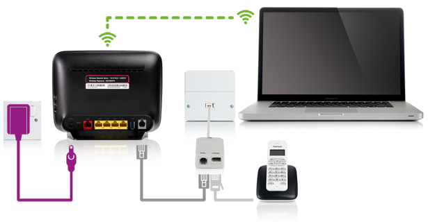 Laptop connected with Wi-Fi