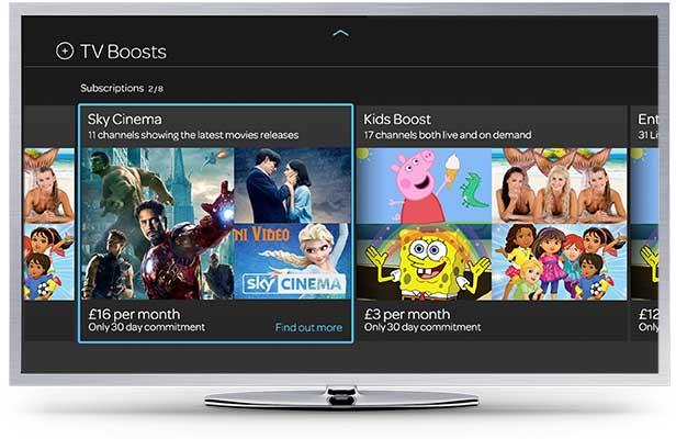 TV with Fast Broadband