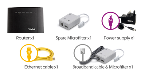 How To Set Up Your Talktalk Tv And Broadband Service