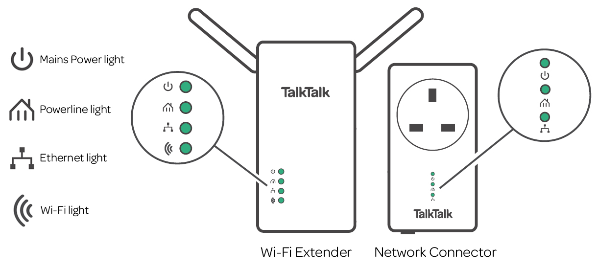 Wi-Fi Extender and Network Connector lights guide