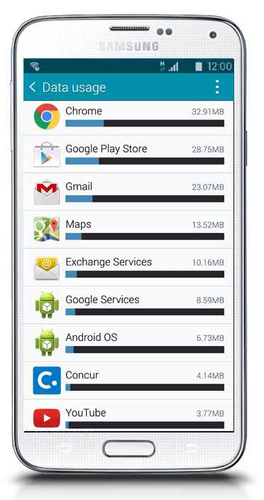 Apps that use data on Android