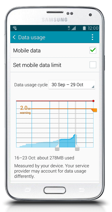 Controlling data on an Android