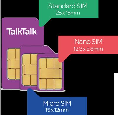 SIM sizes