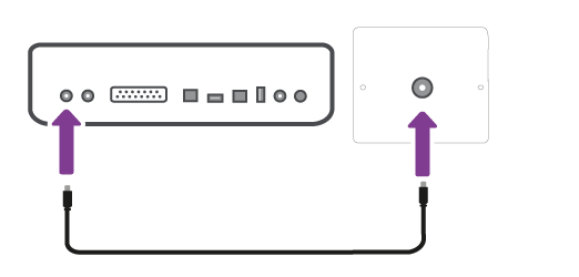 Setting Up Your Talktalk Tv Box Talktalk Community
