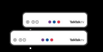 About Your Talktalk Tv Box Talktalk Community